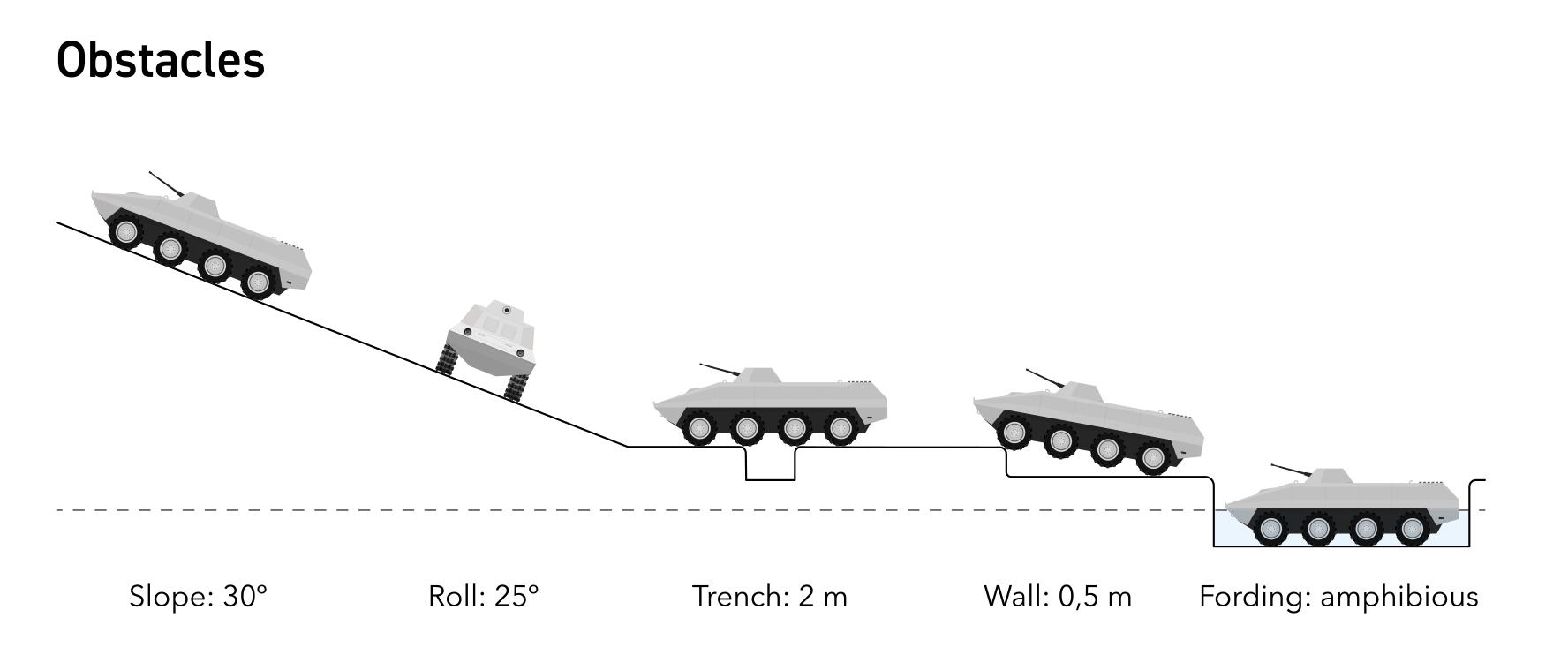 BTR-70TD