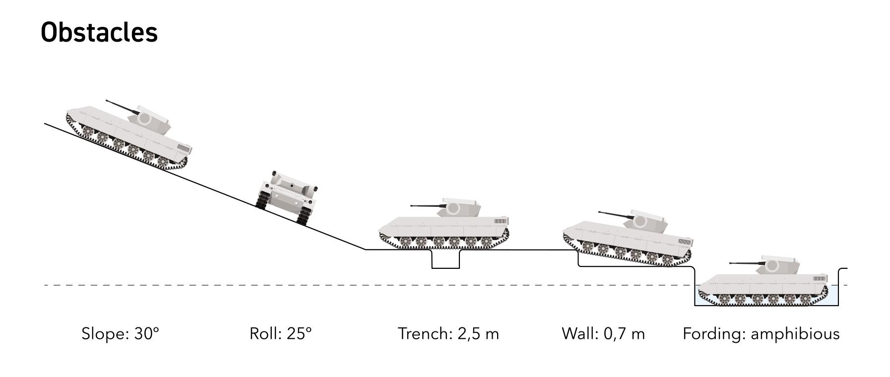 BMP-MTS